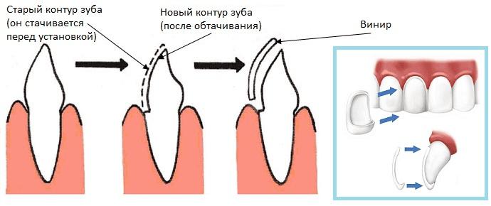 Стоматологическая клиника в Реутове